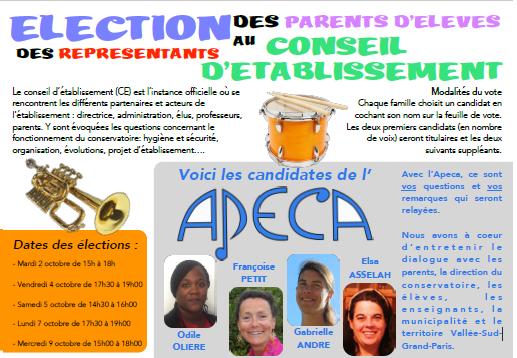 Résultats Élections 2019 Des Représentants Des Parents D'élèves Au Conseil D'établissement Du Conservatoire